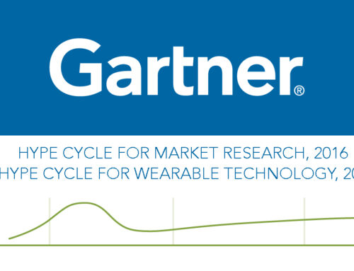 Qwince inserita in due Gartner's Hype Cycle 2016
